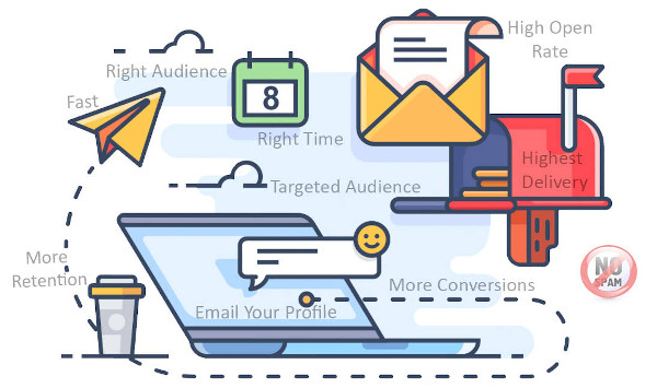 Effective email promotion